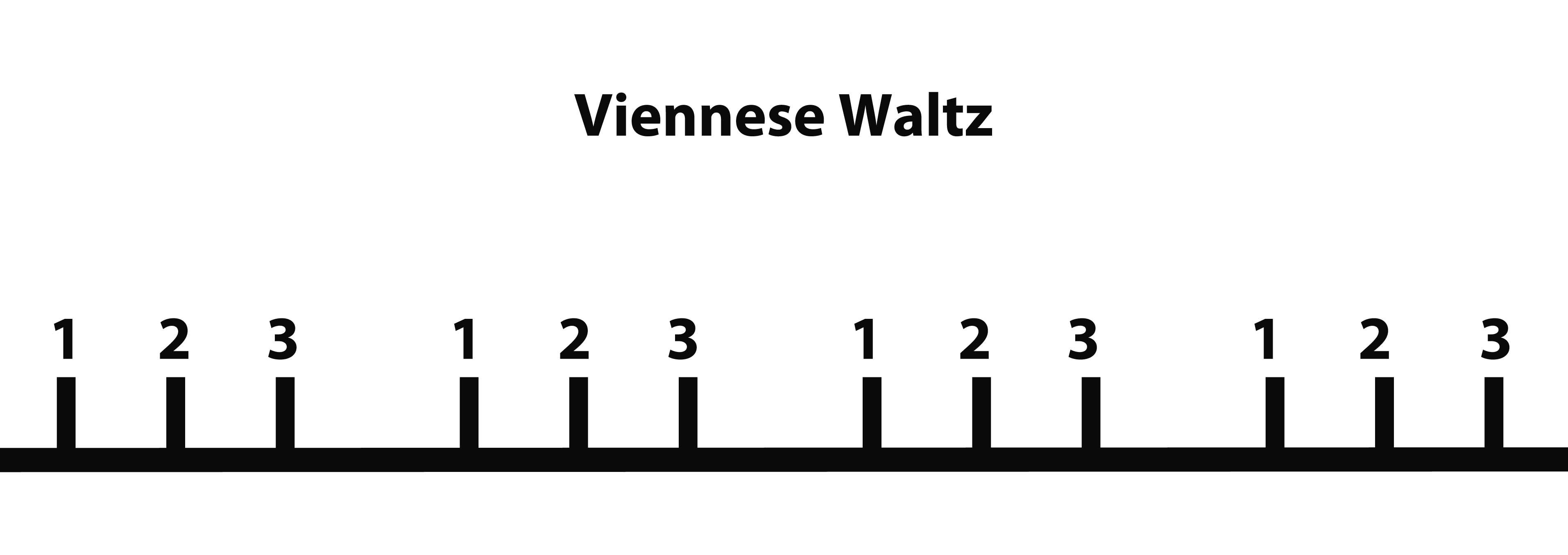 Viennese vals rhythm